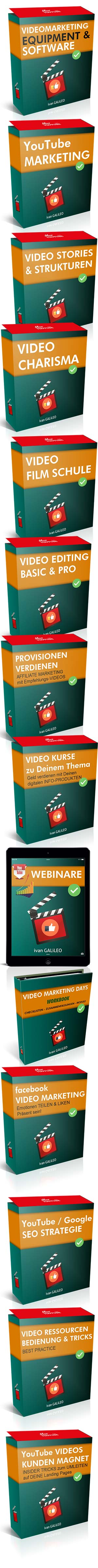 videoacademy.com video marketing akademie